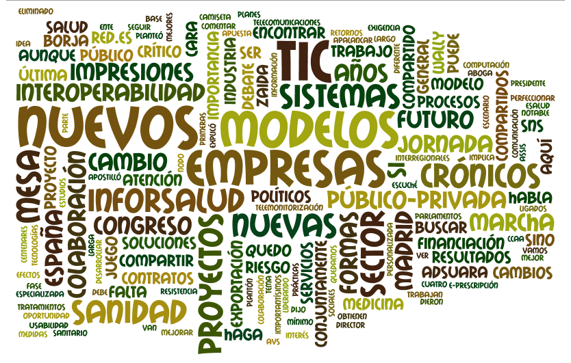 Nube de palabras sobre mis blogs sobre Inforsalud