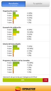 Valoración de JISA2012 a través de Opinator